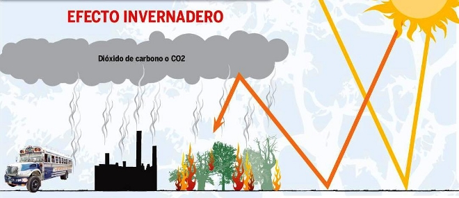 Cómo explicar el cambio climático a los niños